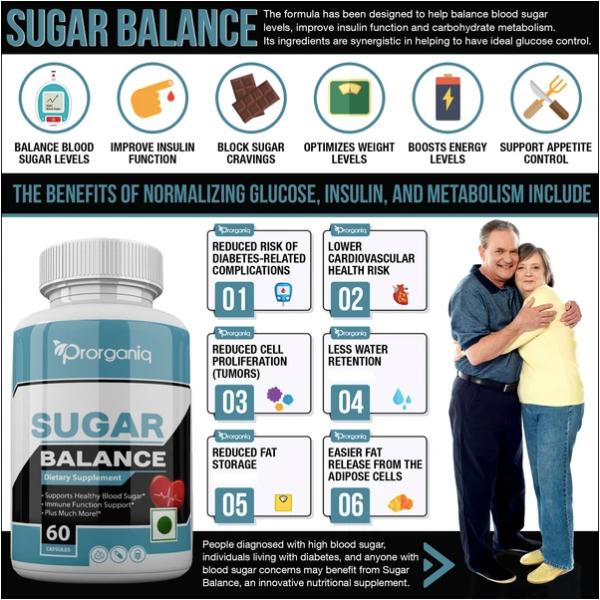 Prorganiq Sugar Balance Ingredients